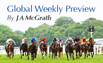 Global Weekly Preview