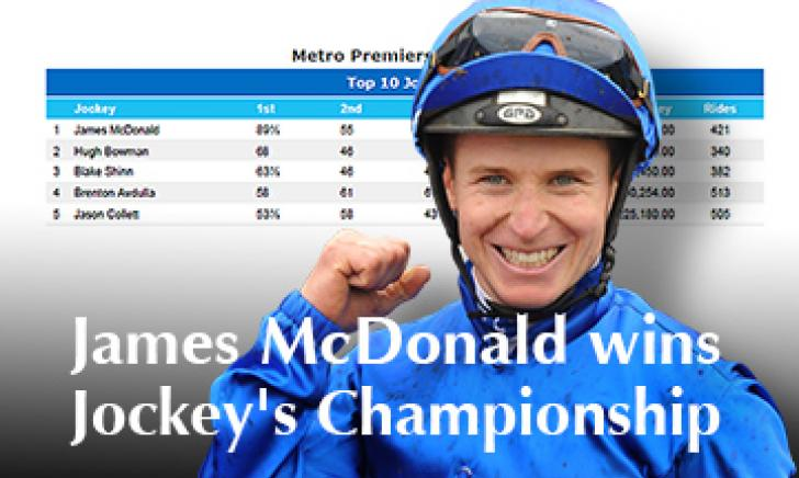 James McDonald wins Jockey Championships